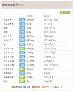 【糖質5.8g】小松菜とオレンジのグリーンスムージー