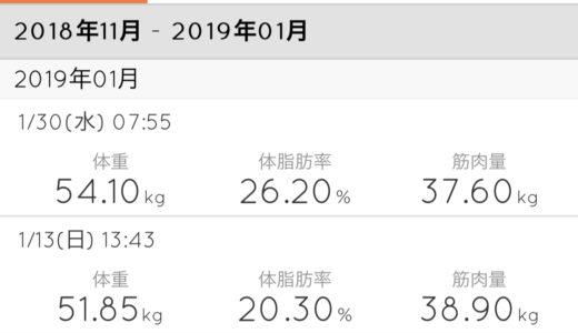 体重・体脂肪ともに増えてます(涙